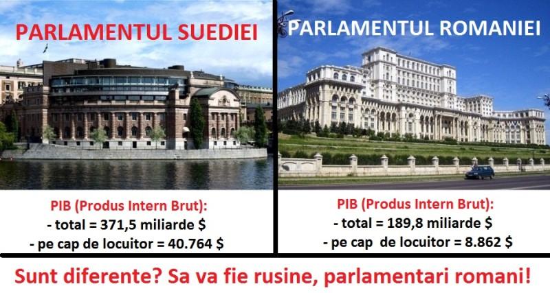 Parlamentul Suedez vs Parlamentul Romaniei