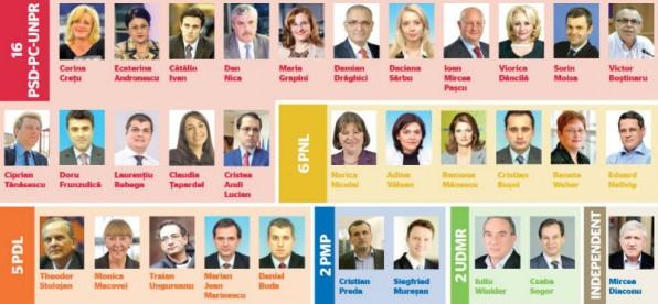 europarlamentari-alesi-2014