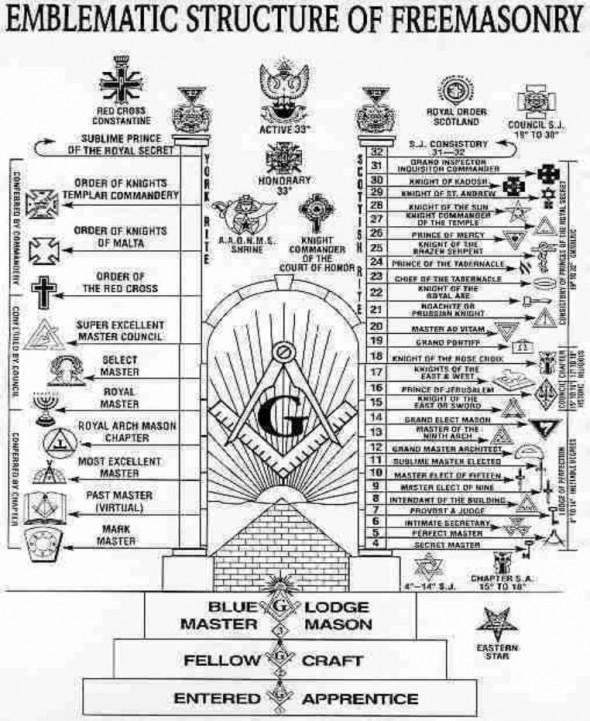 masonic_structure-762x931