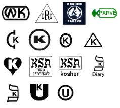 Semnele produselor kosher şi halal